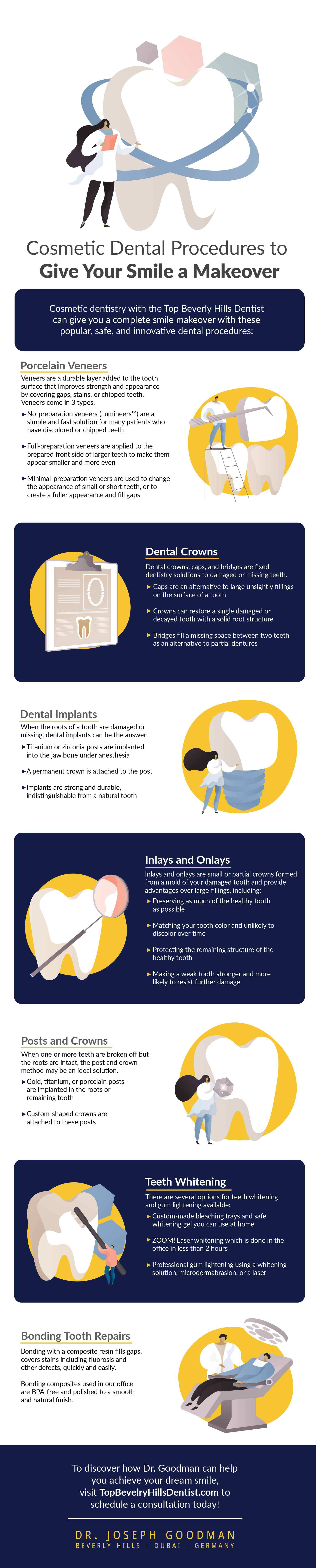 An infographic from Top Beverly Hills Dentist on common cosmetic dental procedures to give your smile a makeover.